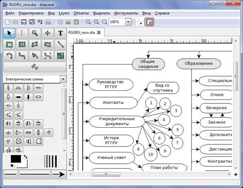 Программа Для Рисования Структурных Схем - фото 9